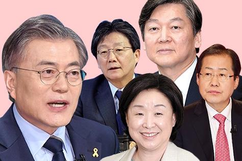 문재인 안철수… 대선 후보 5인의 관상