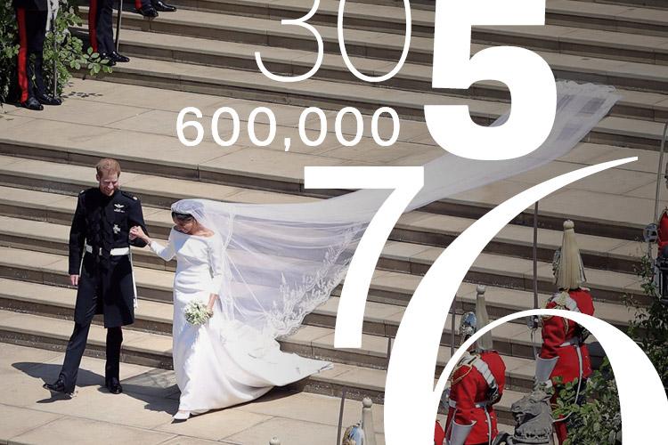 해리 왕자와 메건 마클의 결혼식을 숫자로 풀어봤다::해리왕자,메건,메건마클,숫자,넘버,로열웨딩,영국왕실,결혼,결혼식,신부,웨딩,브라이드,엘르 브라이드,뒷이야기,엘르,elle.co.kr::